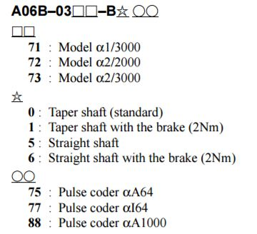 FANUC MOTOR NUMBER BREAKDOWN